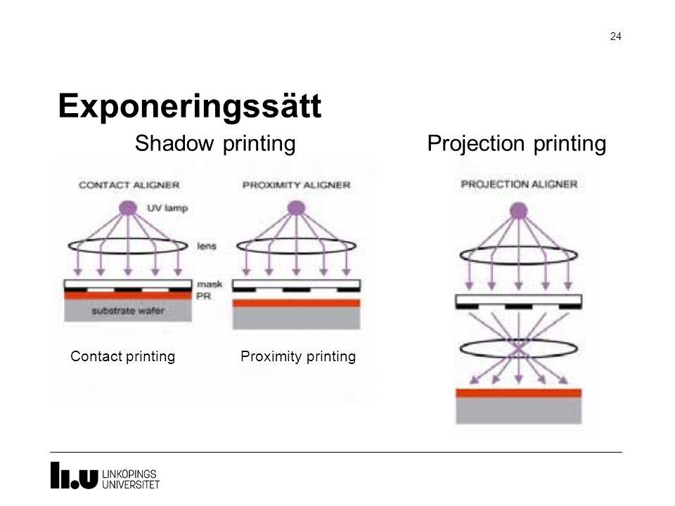 Exponeringssätt 24 Contact printingProximity printing Projection printingShadow printing