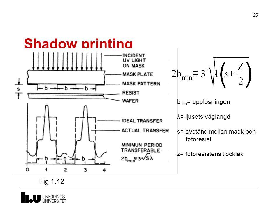 25 b min = upplösningen λ= ljusets våglängd s= avstånd mellan mask och fotoresist z= fotoresistens tjocklek Fig 1.12