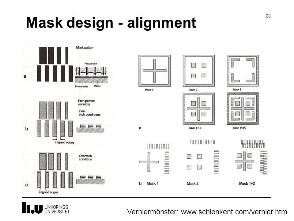 Mask design - alignment 28 Verniermönster: www.schlenkent.com/vernier.htm