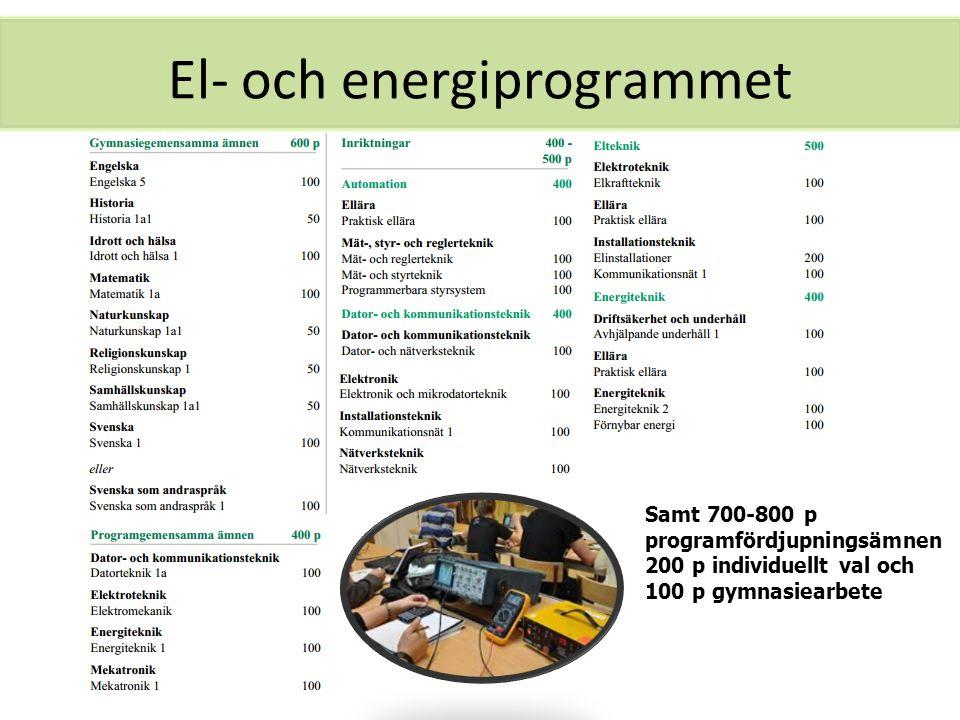 El- och energiprogrammet Samt 700-800 p programfördjupningsämnen 200 p individuellt val och 100 p gymnasiearbete