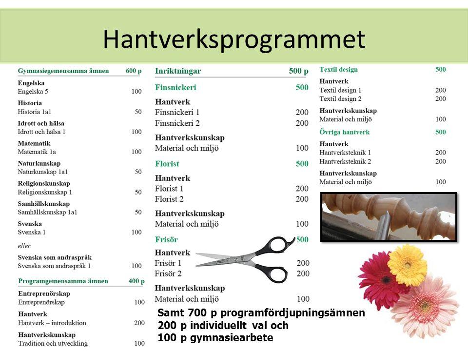 Hantverksprogrammet Samt 700 p programfördjupningsämnen 200 p individuellt val och 100 p gymnasiearbete