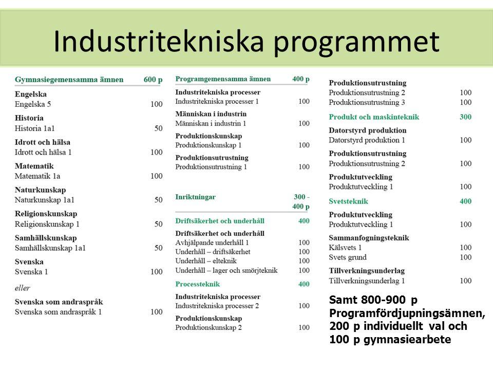 Industritekniska programmet Samt 800-900 p Programfördjupningsämnen, 200 p individuellt val och 100 p gymnasiearbete