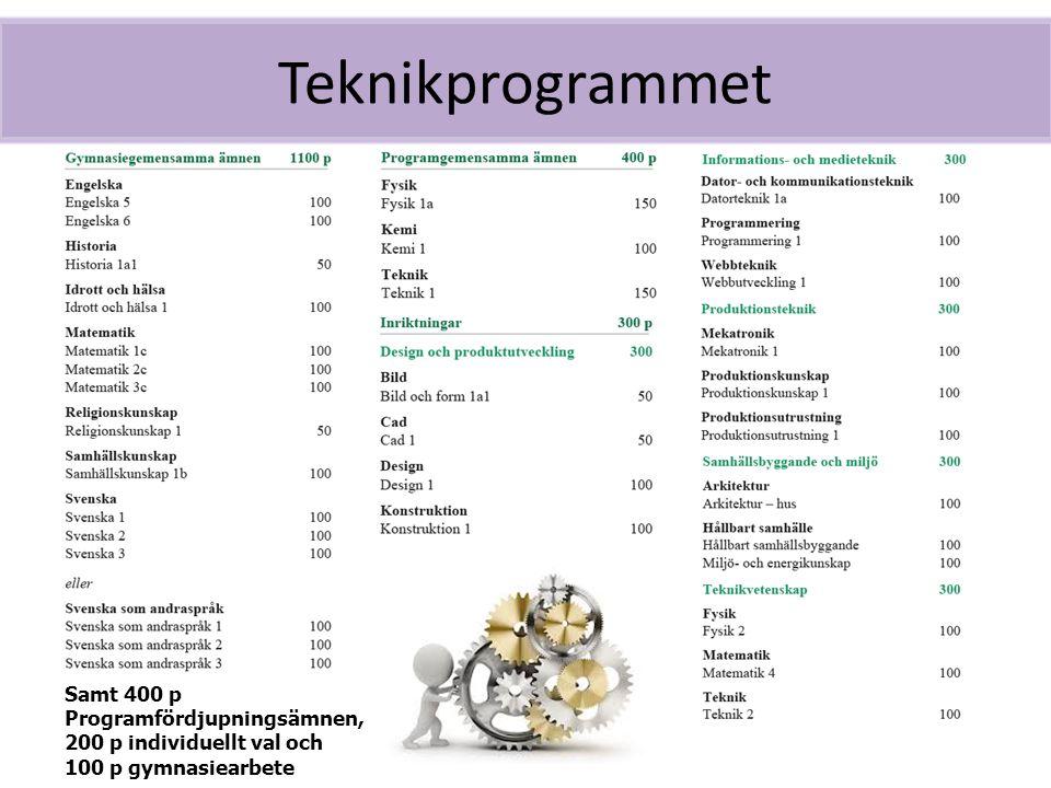 Teknikprogrammet Samt 400 p Programfördjupningsämnen, 200 p individuellt val och 100 p gymnasiearbete