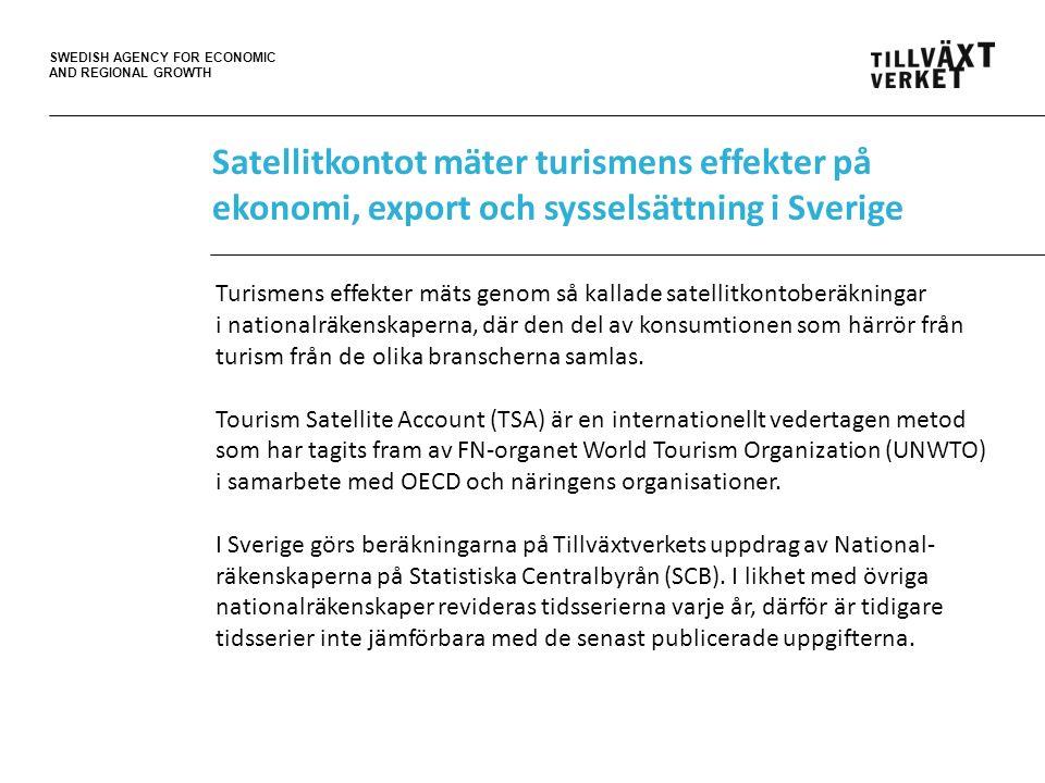 SWEDISH AGENCY FOR ECONOMIC AND REGIONAL GROWTH Satellitkontot mäter turismens effekter på ekonomi, export och sysselsättning i Sverige Turismens effekter mäts genom så kallade satellitkontoberäkningar i nationalräkenskaperna, där den del av konsumtionen som härrör från turism från de olika branscherna samlas.