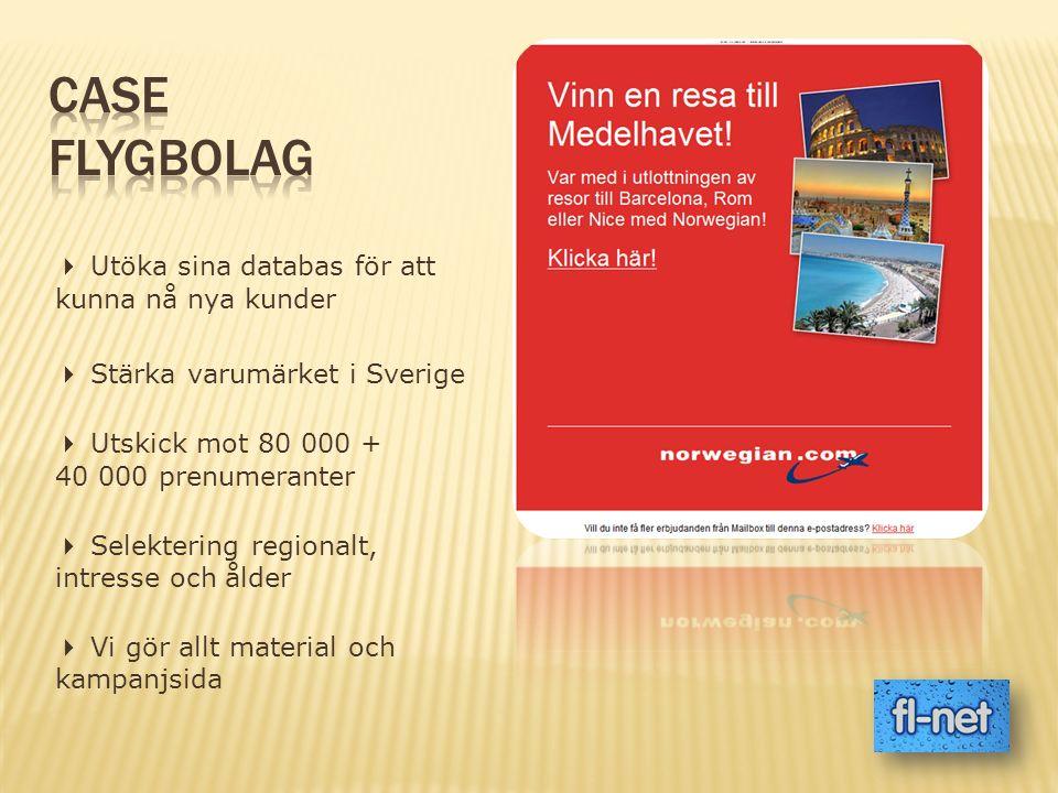  Utöka sina databas för att kunna nå nya kunder  Stärka varumärket i Sverige  Utskick mot 80 000 + 40 000 prenumeranter  Selektering regionalt, intresse och ålder  Vi gör allt material och kampanjsida