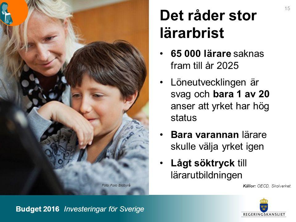 Budget 2016 Investeringar för Sverige Källor: OECD, Skolverket. Det råder stor lärarbrist 15 65 000 lärare saknas fram till år 2025 Löneutvecklingen ä