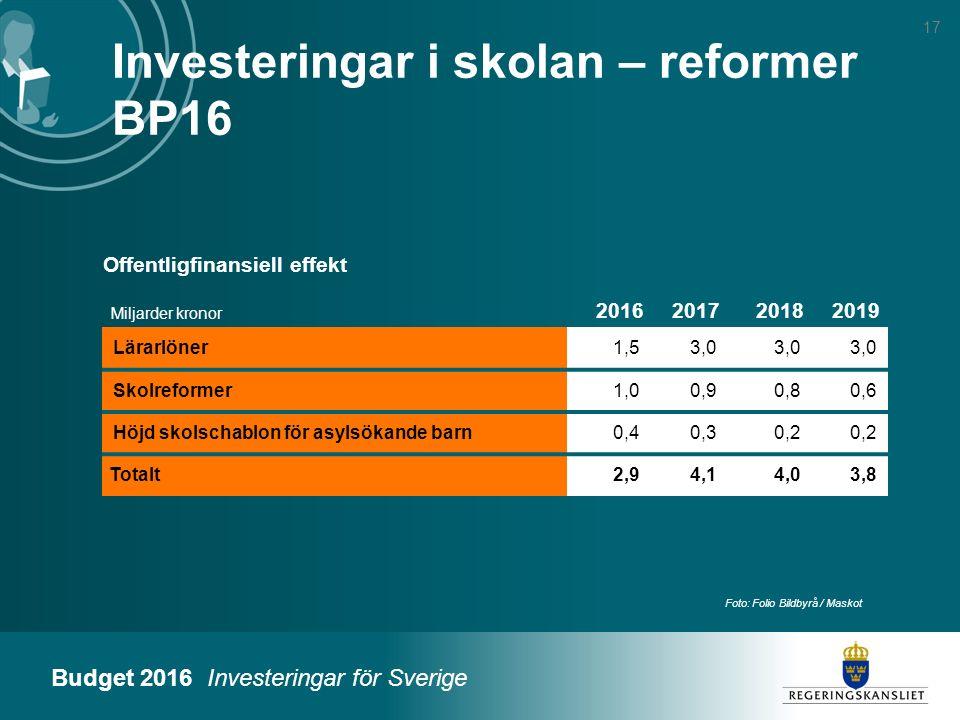 Budget 2016 Investeringar för Sverige Foto: Folio Bildbyrå / Maskot 17 Investeringar i skolan – reformer BP16 Miljarder kronor 2016201720182019 Lärarl