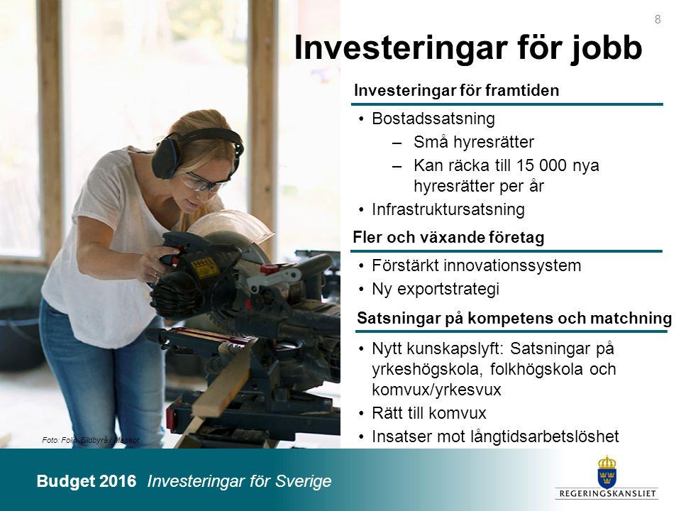 Budget 2016 Investeringar för Sverige Foto: Martina Huber/Regeringskansliet Reformer för ökad välfärd och trygghet Ökade resurser med 280 mkr för att möta barn och unga vuxnas psykiska ohälsa Fri tandvård för fler unga.
