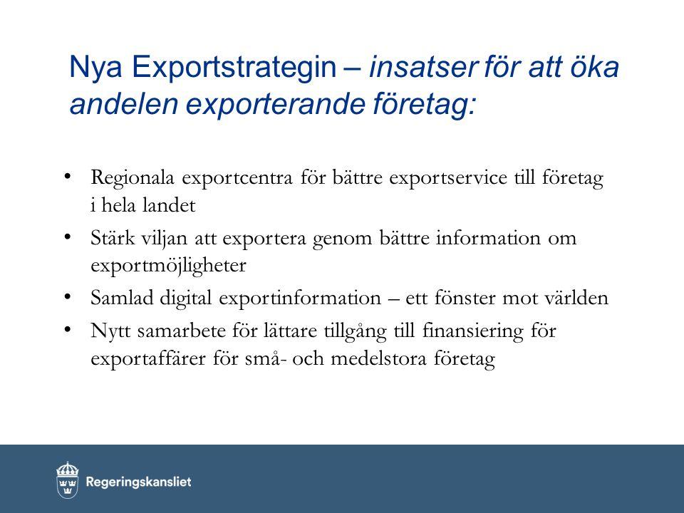 Nya Exportstrategin – insatser för att öka andelen exporterande företag: Regionala exportcentra för bättre exportservice till företag i hela landet Stärk viljan att exportera genom bättre information om exportmöjligheter Samlad digital exportinformation – ett fönster mot världen Nytt samarbete för lättare tillgång till finansiering för exportaffärer för små- och medelstora företag