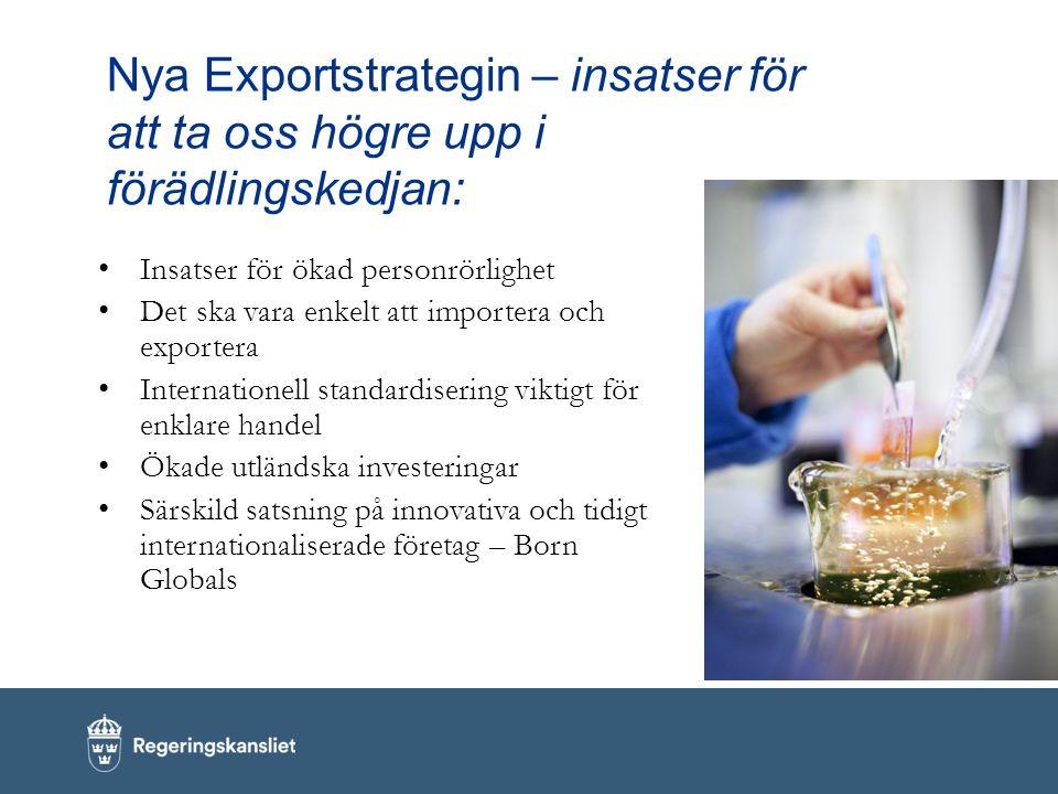 Nya Exportstrategin – insatser för att ta oss högre upp i förädlingskedjan: Insatser för ökad personrörlighet Det ska vara enkelt att importera och exportera Internationell standardisering viktigt för enklare handel Ökade utländska investeringar Särskild satsning på innovativa och tidigt internationaliserade företag – Born Globals