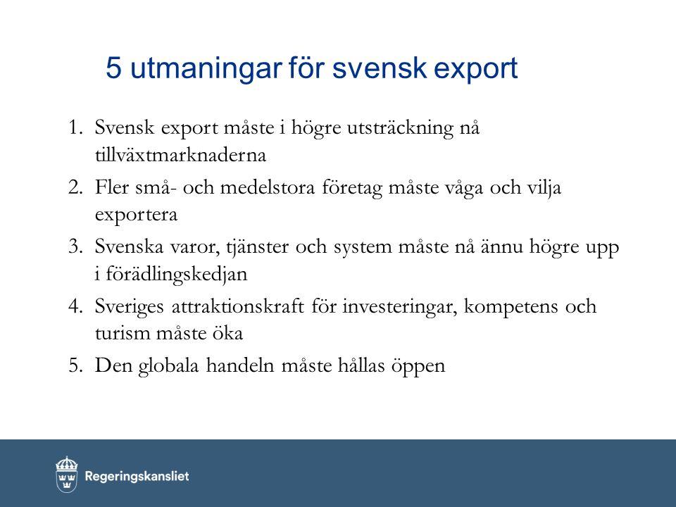 5 utmaningar för svensk export 1.Svensk export måste i högre utsträckning nå tillväxtmarknaderna 2.Fler små- och medelstora företag måste våga och vilja exportera 3.Svenska varor, tjänster och system måste nå ännu högre upp i förädlingskedjan 4.Sveriges attraktionskraft för investeringar, kompetens och turism måste öka 5.Den globala handeln måste hållas öppen