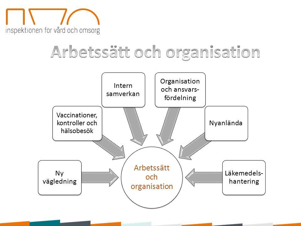 Arbetssätt och organisation Ny vägledning Vaccinationer, kontroller och hälsobesök Intern samverkan Organisation och ansvars- fördelning Nyanlända Läkemedel s-hantering