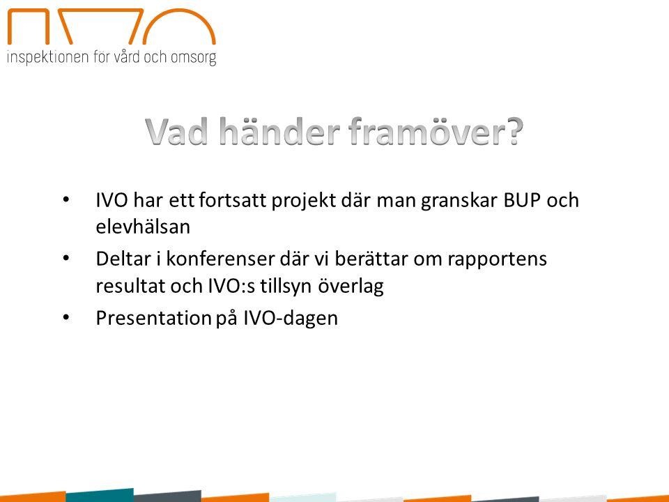 IVO har ett fortsatt projekt där man granskar BUP och elevhälsan Deltar i konferenser där vi berättar om rapportens resultat och IVO:s tillsyn överlag Presentation på IVO-dagen