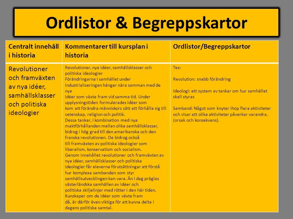 Ordlistor & Begreppskartor Centralt innehåll i historia Kommentarer till kursplan i historia Ordlistor/Begreppskartor Revolutioner och framväxten av n