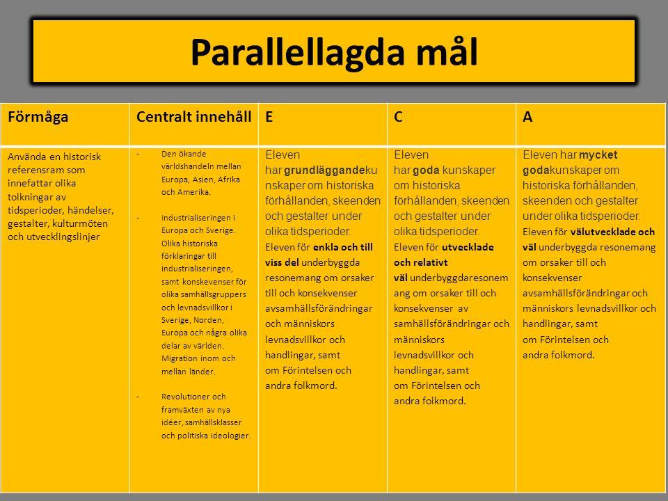 Parallellagda mål FörmågaCentralt innehållECA Använda en historisk referensram som innefattar olika tolkningar av tidsperioder, händelser, gestalter,