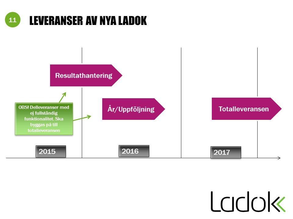 11 2016 2015 2017 Totalleveransen Resultathantering År/Uppföljning LEVERANSER AV NYA LADOK OBS.