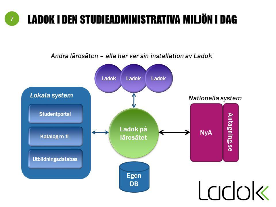 7 Lokala system LADOK I DEN STUDIEADMINISTRATIVA MILJÖN I DAG Utbildningsdatabas Katalog m.fl.