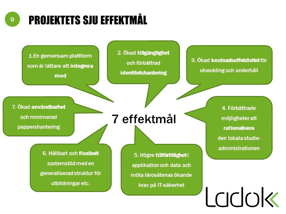 9 PROJEKTETS SJU EFFEKTMÅL 1.En gemensam plattform som är lättare att integrera med 7 effektmål 4.
