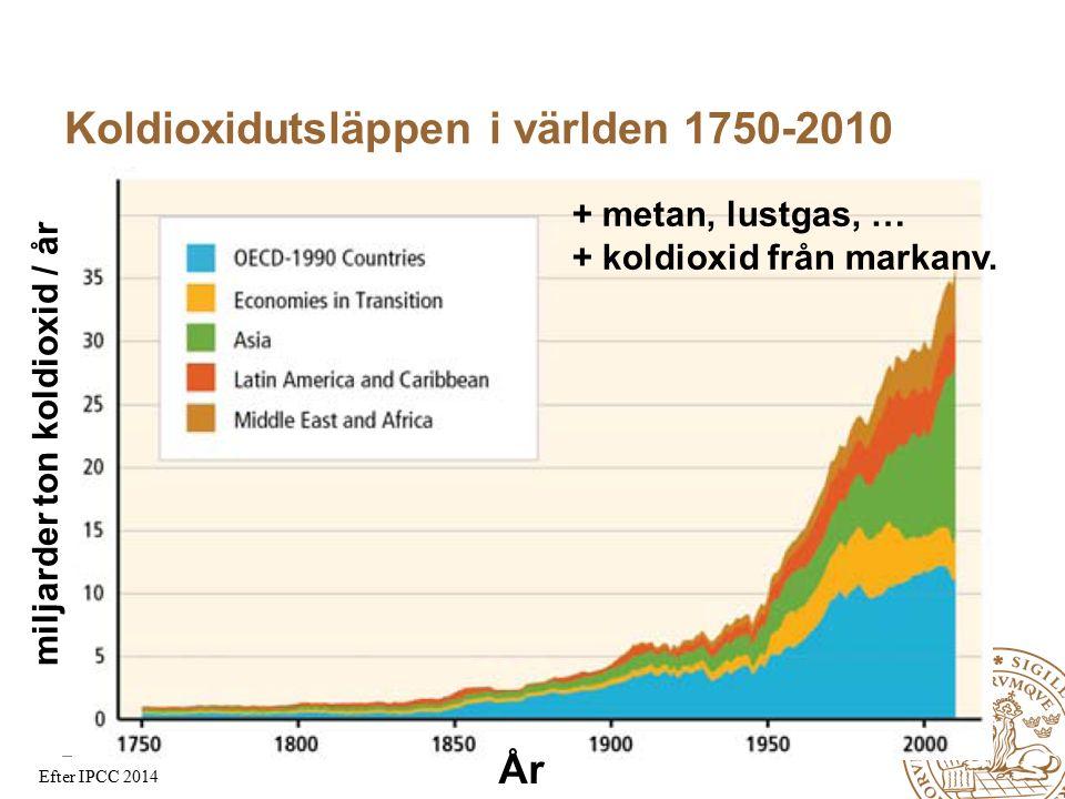 MERGE for GAC 19-20 May 2010 Koldioxidutsläppen i världen 1750-2010 →1970-2011 → alla utsläpp Efter IPCC 2014 miljarder ton koldioxid / år År + metan, lustgas, … + koldioxid från markanv.