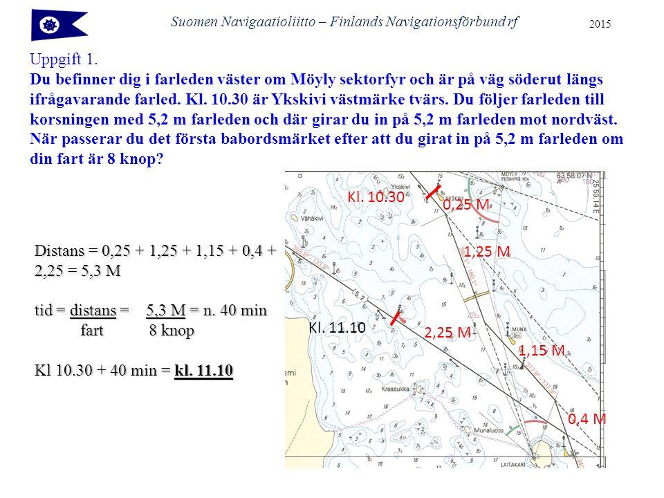 Suomen Navigaatioliitto – Finlands Navigationsförbund rf 2015 Uppgift 1. Du befinner dig i farleden väster om Möyly sektorfyr och är på väg söderut lä