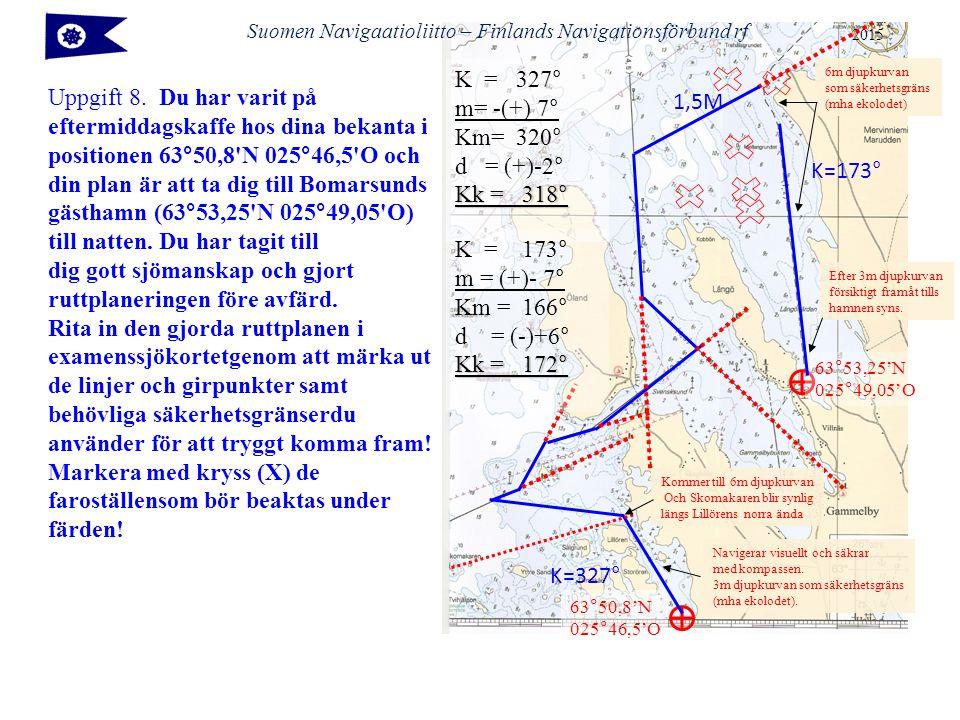 Suomen Navigaatioliitto – Finlands Navigationsförbund rf 2015 Uppgift 8. Du har varit på eftermiddagskaffe hos dina bekanta i positionen 63°50,8'N 025
