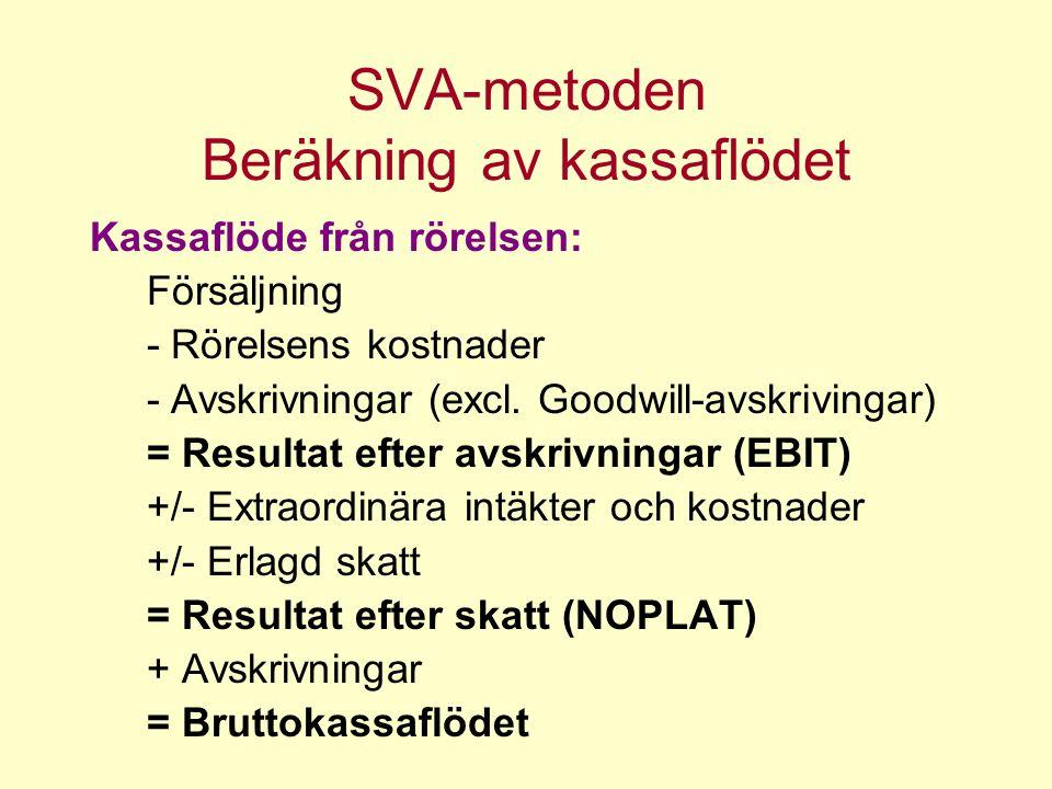 SVA-metoden Beräkning av kassaflödet Kassaflöde från rörelsen: Försäljning - Rörelsens kostnader - Avskrivningar (excl.