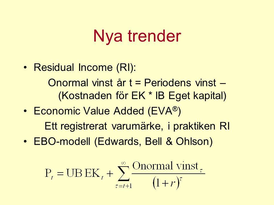 Nya trender Residual Income (RI): Onormal vinst år t = Periodens vinst – (Kostnaden för EK * IB Eget kapital) Economic Value Added (EVA ® ) Ett registrerat varumärke, i praktiken RI EBO-modell (Edwards, Bell & Ohlson)