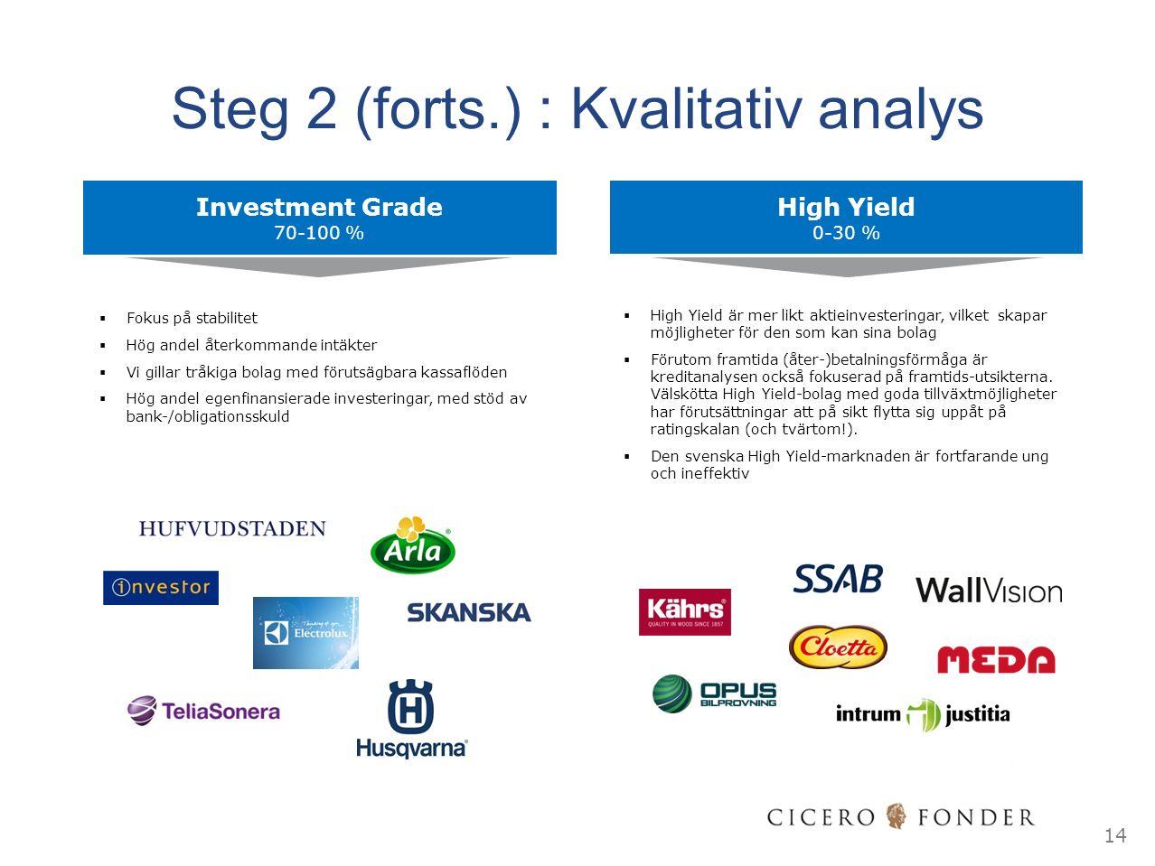Investment Grade 70-100 % High Yield 0-30 %  Fokus på stabilitet  Hög andel återkommande intäkter  Vi gillar tråkiga bolag med förutsägbara kassaflöden  Hög andel egenfinansierade investeringar, med stöd av bank-/obligationsskuld  High Yield är mer likt aktieinvesteringar, vilket skapar möjligheter för den som kan sina bolag  Förutom framtida (åter-)betalningsförmåga är kreditanalysen också fokuserad på framtids-utsikterna.