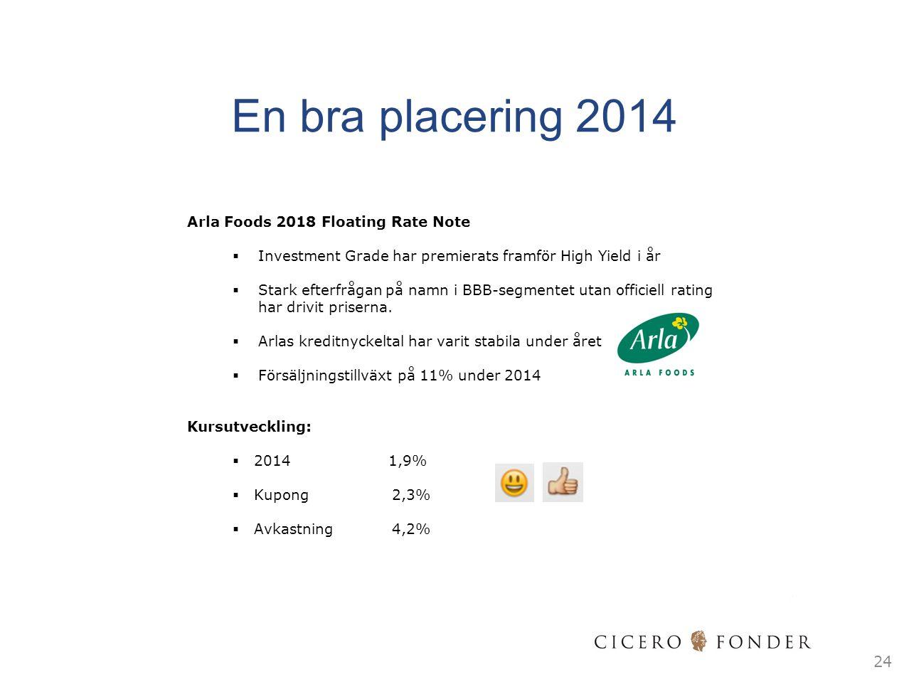 24 Arla Foods 2018 Floating Rate Note  Investment Grade har premierats framför High Yield i år  Stark efterfrågan på namn i BBB-segmentet utan officiell rating har drivit priserna.