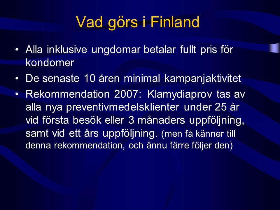 Vad görs i Finland Alla inklusive ungdomar betalar fullt pris för kondomer De senaste 10 åren minimal kampanjaktivitet Rekommendation 2007: Klamydiapr