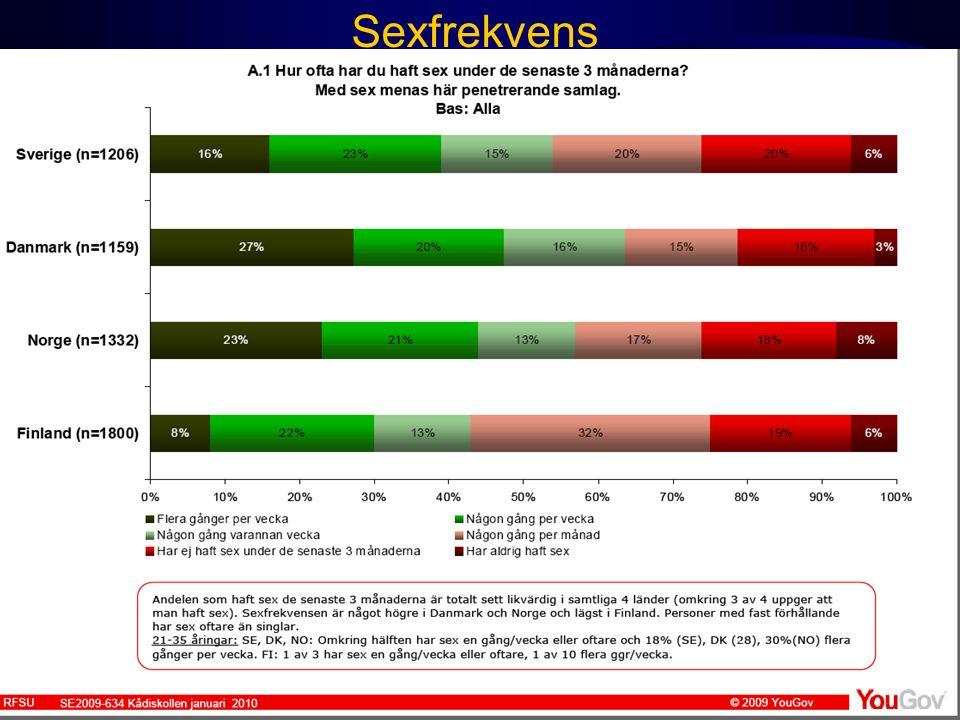 Sexfrekvens