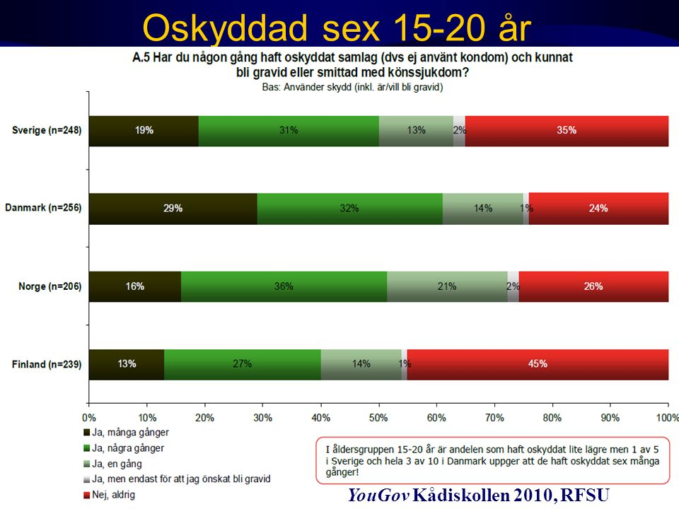Osmo Kontula, Väestöliitto 2008 Accept parallell sexual relations among married people, women