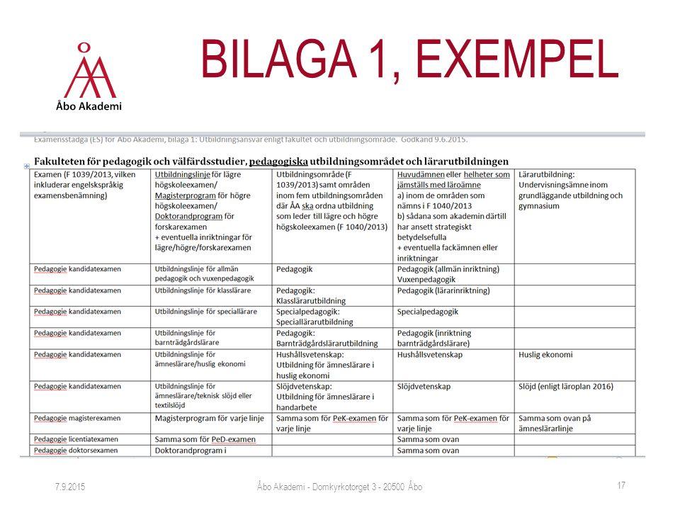 7.9.2015 17 BILAGA 1, EXEMPEL Åbo Akademi - Domkyrkotorget 3 - 20500 Åbo