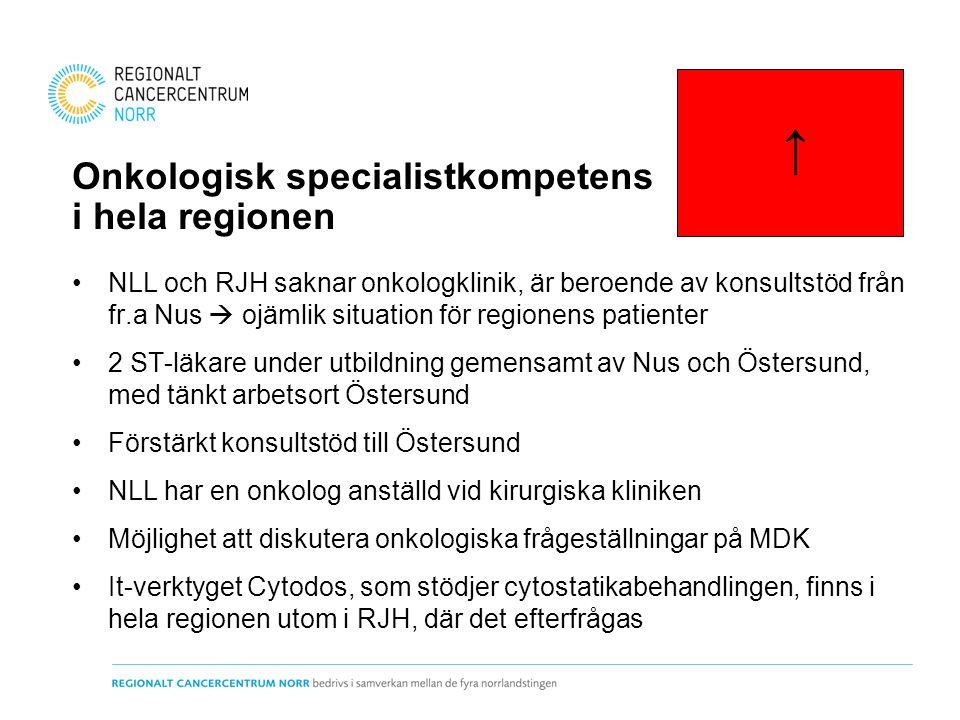 Onkologisk specialistkompetens i hela regionen NLL och RJH saknar onkologklinik, är beroende av konsultstöd från fr.a Nus  ojämlik situation för regi