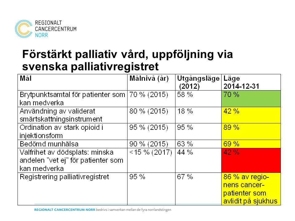 Förstärkt palliativ vård, uppföljning via svenska palliativregistret
