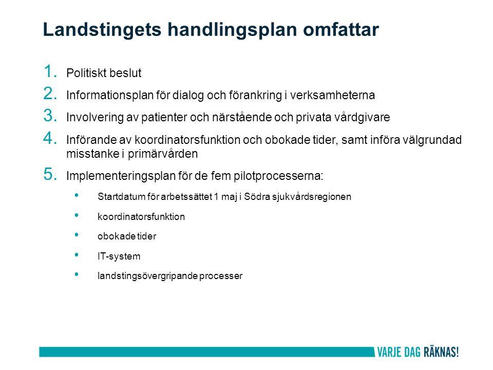 1.Politiskt beslut 2. Informationsplan för dialog och förankring i verksamheterna 3.