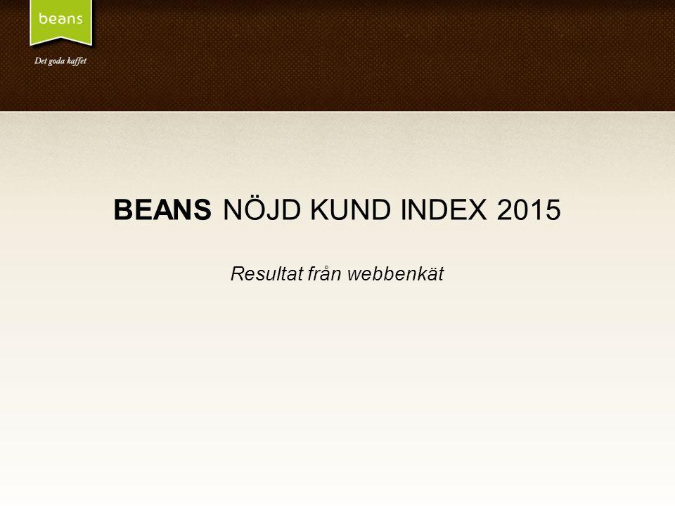 BEANS NÖJD KUND INDEX 2015 Resultat från webbenkät