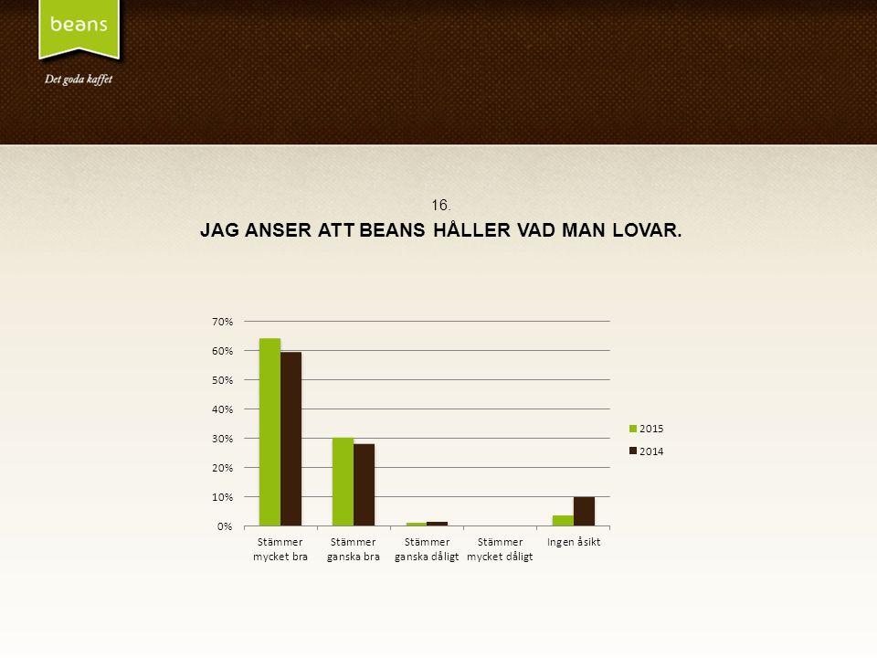 16. JAG ANSER ATT BEANS HÅLLER VAD MAN LOVAR.