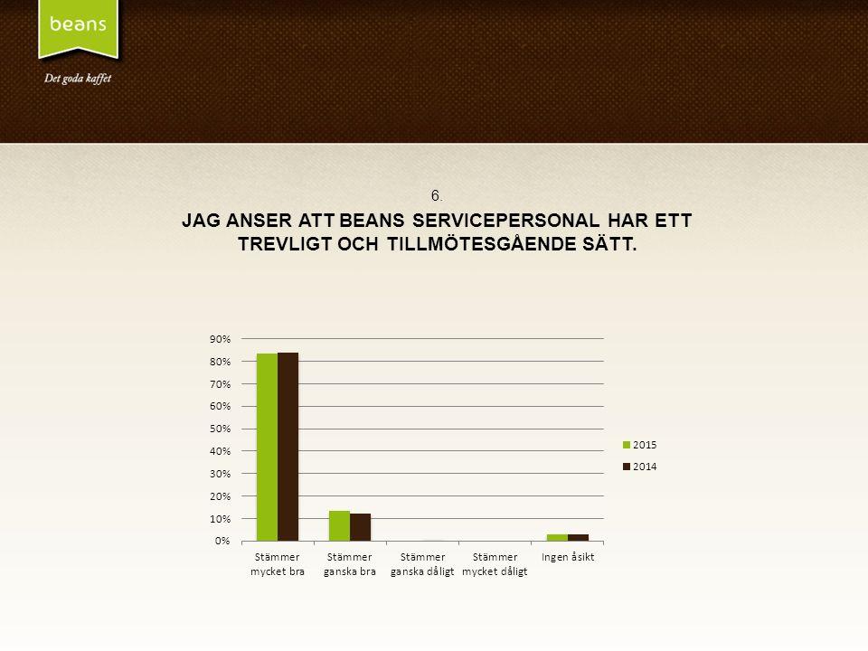 6. JAG ANSER ATT BEANS SERVICEPERSONAL HAR ETT TREVLIGT OCH TILLMÖTESGÅENDE SÄTT.