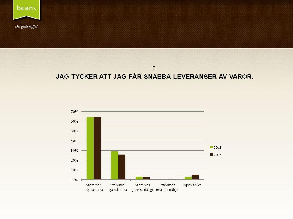 7. JAG TYCKER ATT JAG FÅR SNABBA LEVERANSER AV VAROR.
