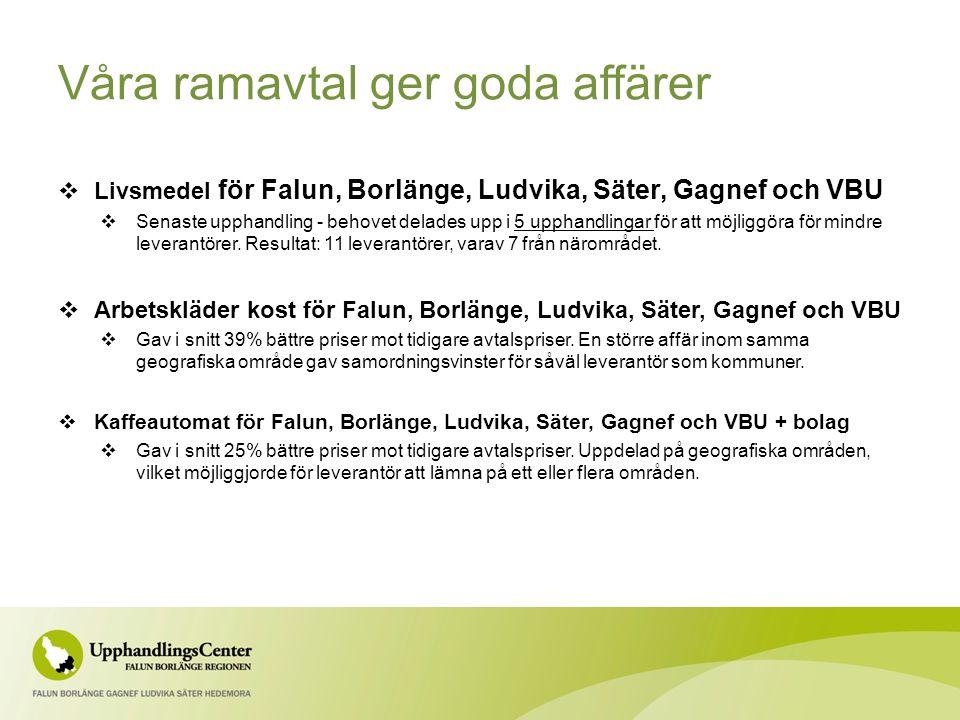 Våra ramavtal ger goda affärer  Livsmedel för Falun, Borlänge, Ludvika, Säter, Gagnef och VBU  Senaste upphandling - behovet delades upp i 5 upphandlingar för att möjliggöra för mindre leverantörer.