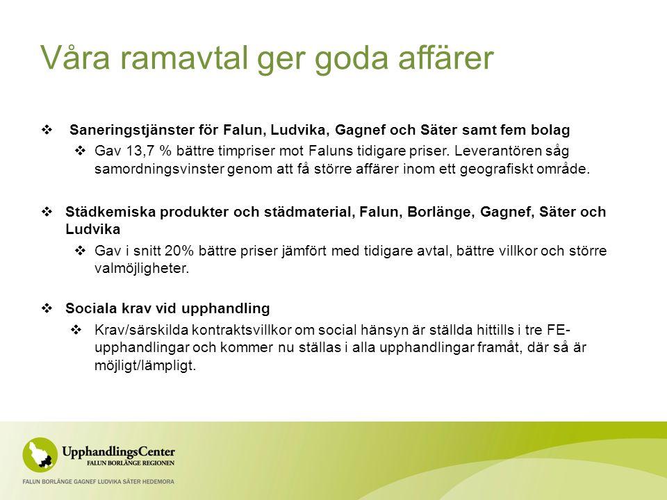 Våra ramavtal ger goda affärer  Saneringstjänster för Falun, Ludvika, Gagnef och Säter samt fem bolag  Gav 13,7 % bättre timpriser mot Faluns tidigare priser.