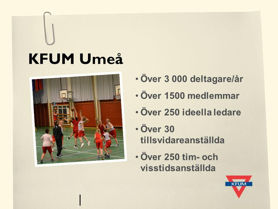 KFUM Umeå Över 3 000 deltagare/år Över 1500 medlemmar Över 250 ideella ledare Över 30 tillsvidareanställda Över 250 tim- och visstidsanställda