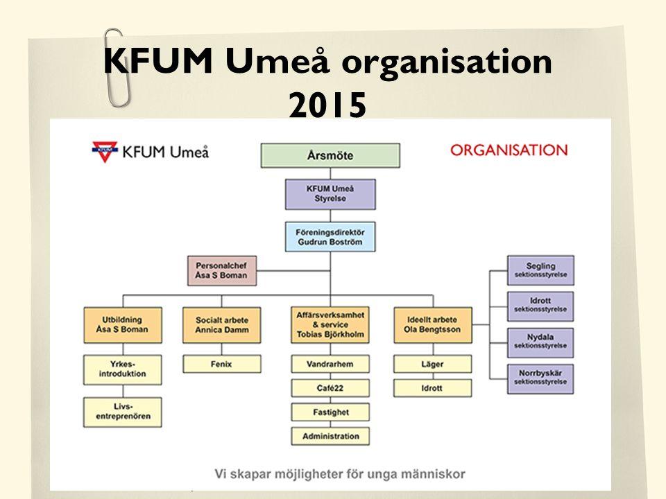 KFUM Umeå organisation 2015