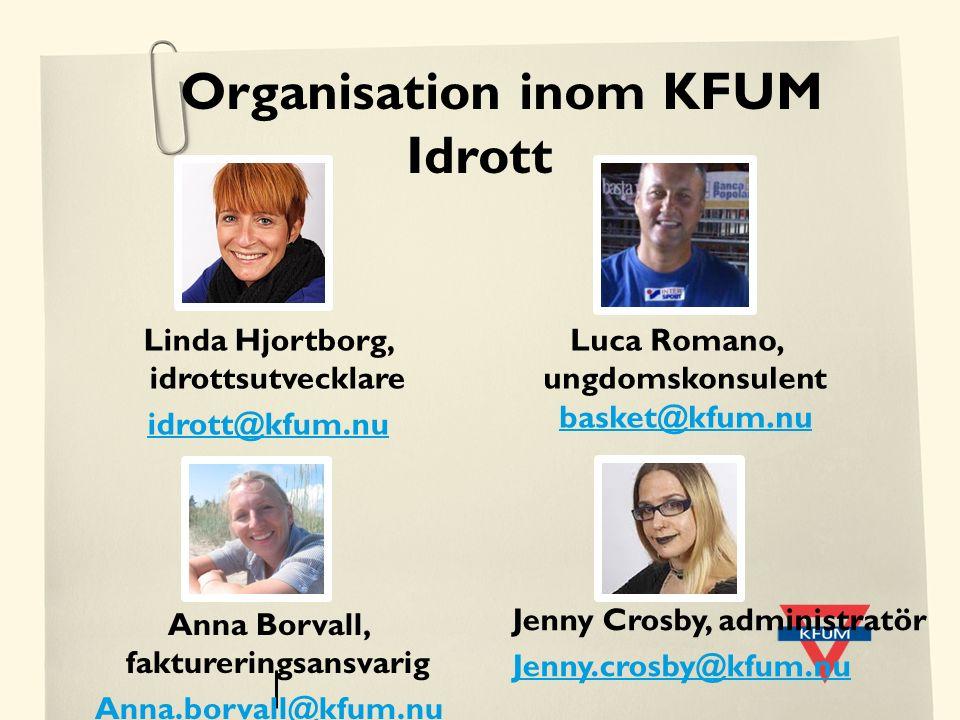 Organisation inom KFUM Idrott Linda Hjortborg, idrottsutvecklare idrott@kfum.nu Luca Romano, ungdomskonsulent basket@kfum.nu basket@kfum.nu Anna Borva