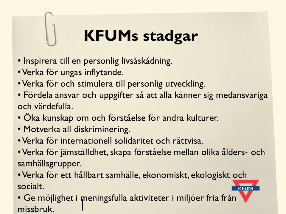 KFUMs stadgar Inspirera till en personlig livsåskådning. Verka för ungas inflytande. Verka för och stimulera till personlig utveckling. Fördela ansvar