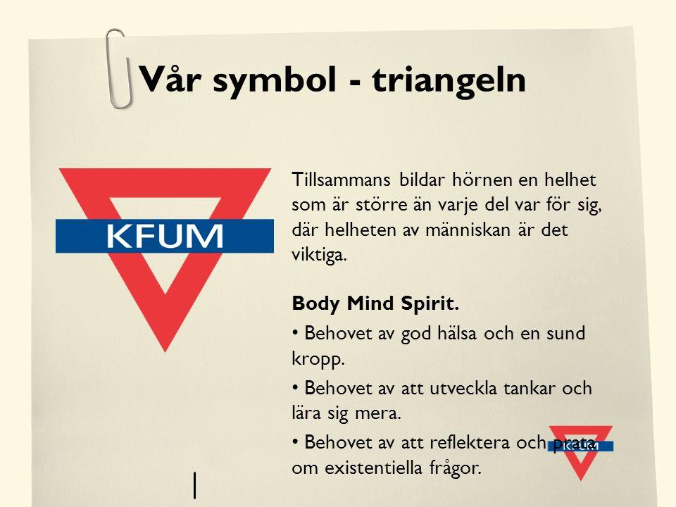 Vår symbol - triangeln Tillsammans bildar hörnen en helhet som är större än varje del var för sig, där helheten av människan är det viktiga. Body Mind