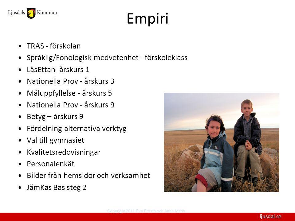 ljusdal.se Empiri TRAS - förskolan Språklig/Fonologisk medvetenhet - förskoleklass LäsEttan- årskurs 1 Nationella Prov - årskurs 3 Måluppfyllelse - år