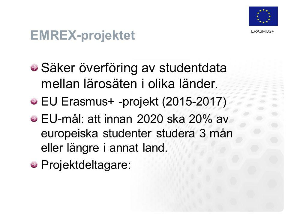 ERASMUS+ EMREX-projektet Säker överföring av studentdata mellan lärosäten i olika länder. EU Erasmus+ -projekt (2015-2017) EU-mål: att innan 2020 ska