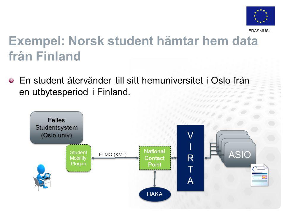 ERASMUS+ Exempel: Norsk student hämtar hem data från Finland En student återvänder till sitt hemuniversitet i Oslo från en utbytesperiod i Finland. St
